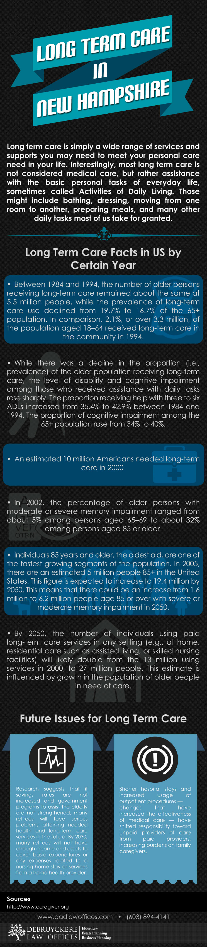 Long Term Care in New Hampshire - DeBruyckere Infographics
